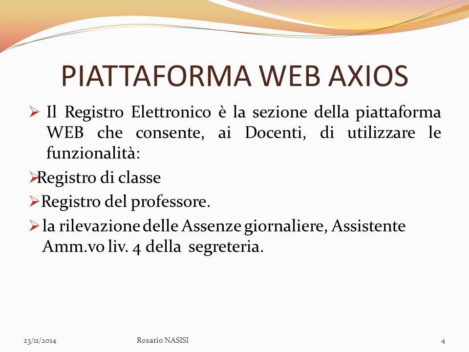 PIATTAFORMA WEB AXIOS  Il Registro Elettronico è la sezione della piattaforma WEB che consente, ai Docenti, di utilizzare le funzionalità:  Registro
