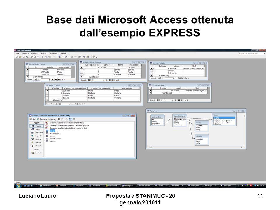 Luciano Lauro Proposta a STANIMUC - 20 gennaio 201011 11 Base dati Microsoft Access ottenuta dall'esempio EXPRESS