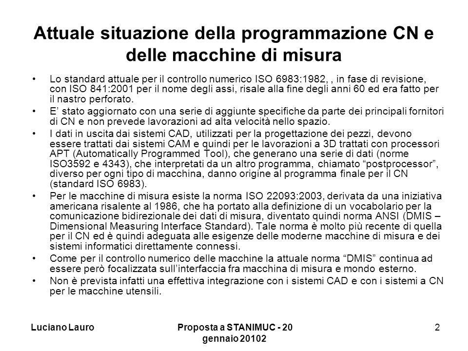 Luciano Lauro Proposta a STANIMUC - 20 gennaio 20103 3 Commenti sulla situazione della programmazione delle macchine a CN Il processo è lungo e non corrispondente alle possibilità dei moderni sistemi informatici.