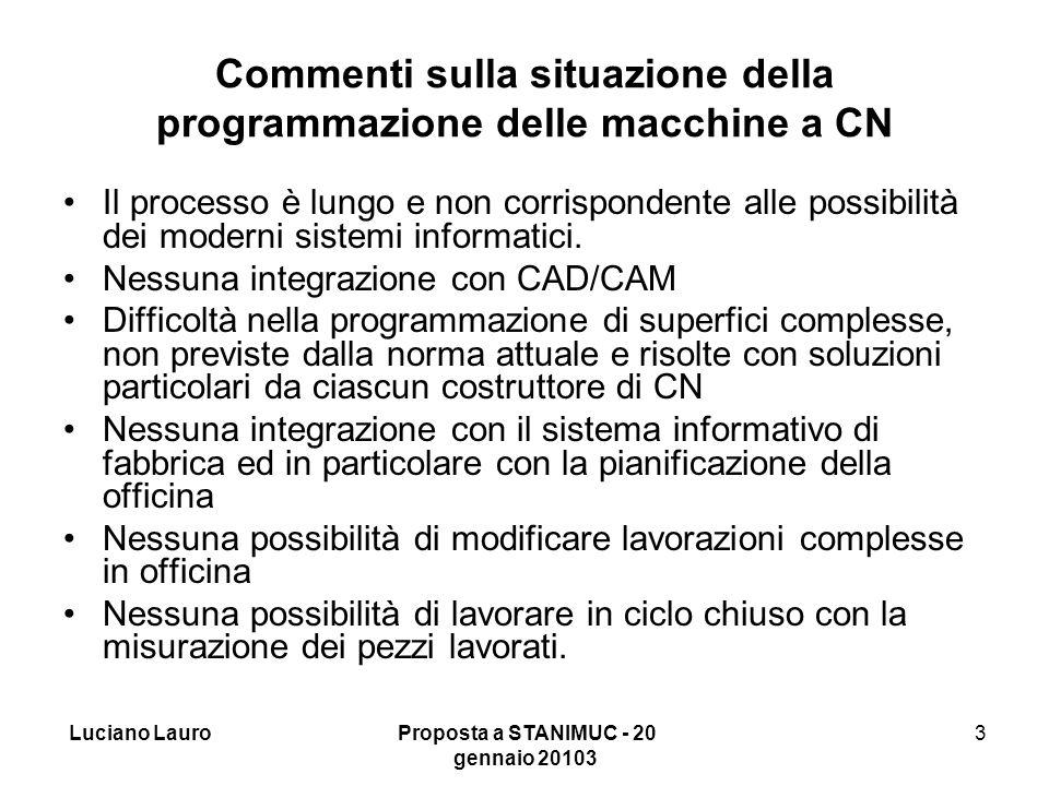 Luciano Lauro Proposta a STANIMUC - 20 gennaio 201014 14 Nota 1 (Citazione attività italiana e ontologia da CNR)