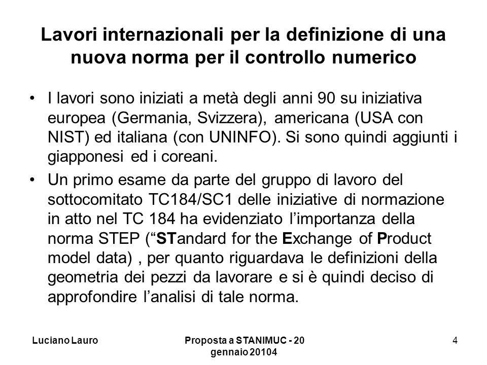 Luciano Lauro Proposta a STANIMUC - 20 gennaio 20104 4 Lavori internazionali per la definizione di una nuova norma per il controllo numerico I lavori sono iniziati a metà degli anni 90 su iniziativa europea (Germania, Svizzera), americana (USA con NIST) ed italiana (con UNINFO).