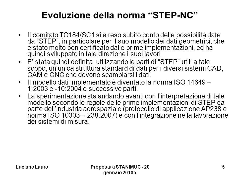 Luciano Lauro Proposta a STANIMUC - 20 gennaio 20105 5 Evoluzione della norma STEP-NC Il comitato TC184/SC1 si è reso subito conto delle possibilità date da STEP , in particolare per il suo modello dei dati geometrici, che è stato molto ben certificato dalle prime implementazioni, ed ha quindi sviluppato in tale direzione i suoi lavori.