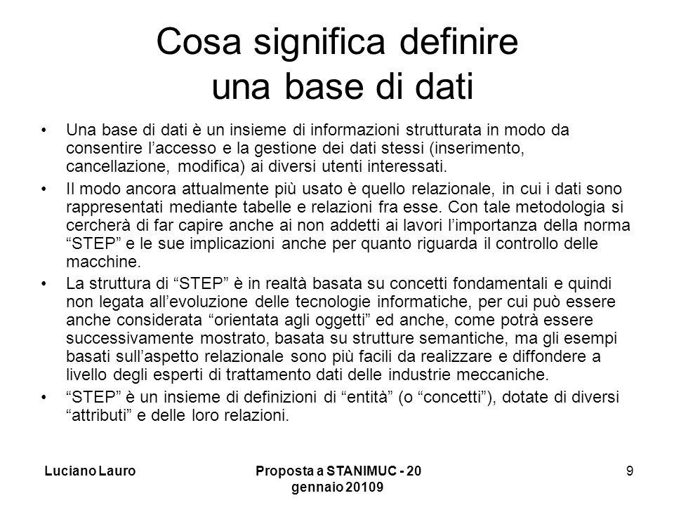 Luciano Lauro Proposta a STANIMUC - 20 gennaio 20109 9 Cosa significa definire una base di dati Una base di dati è un insieme di informazioni strutturata in modo da consentire l'accesso e la gestione dei dati stessi (inserimento, cancellazione, modifica) ai diversi utenti interessati.