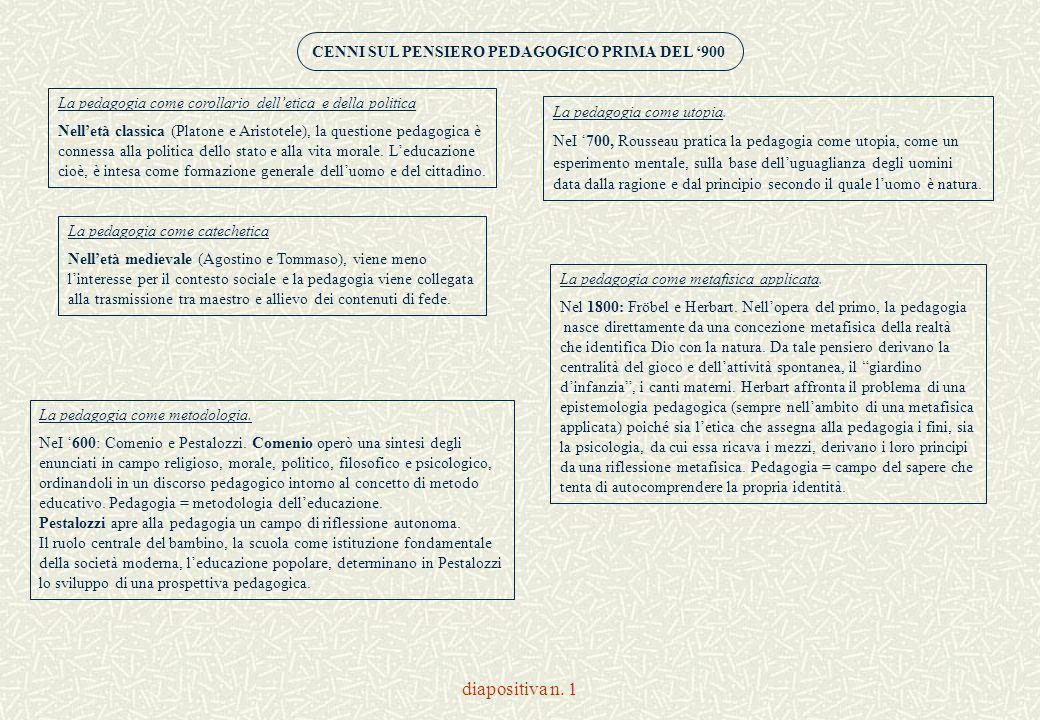 diapositiva n. 1 La pedagogia come corollario dell'etica e della politica Nell'età classica (Platone e Aristotele), la questione pedagogica è connessa
