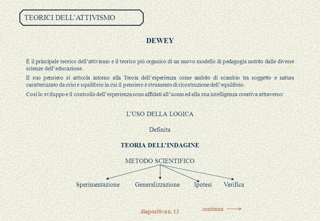 diapositiva n. 13 TEORICI DELL'ATTIVISMO DEWEY È il principale teorico dell'attivismo e il teorico più organico di un nuovo modello di pedagogia nutri