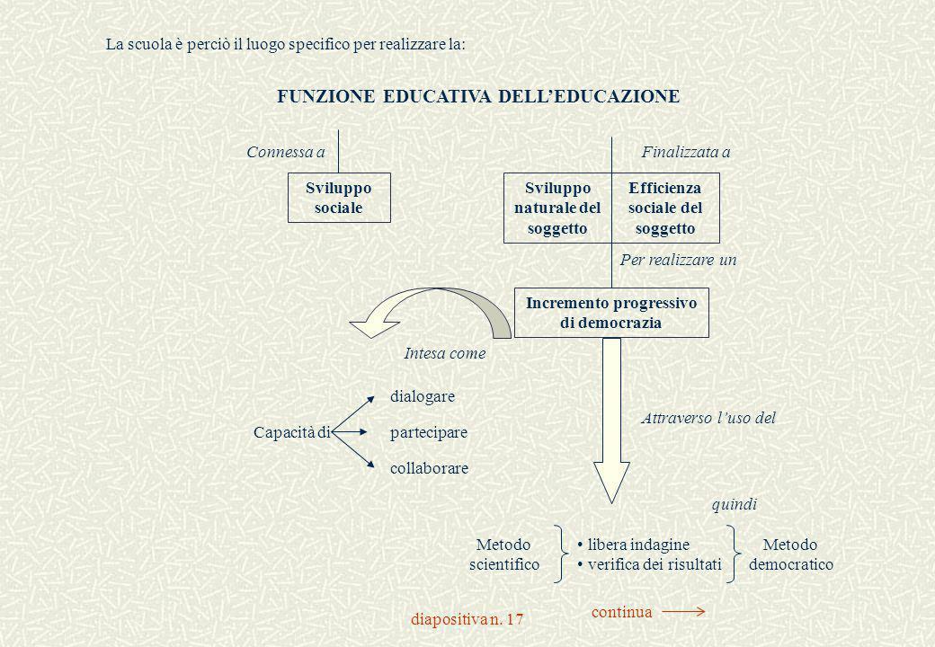 diapositiva n. 17 La scuola è perciò il luogo specifico per realizzare la: FUNZIONE EDUCATIVA DELL'EDUCAZIONE Connessa aFinalizzata a Sviluppo sociale