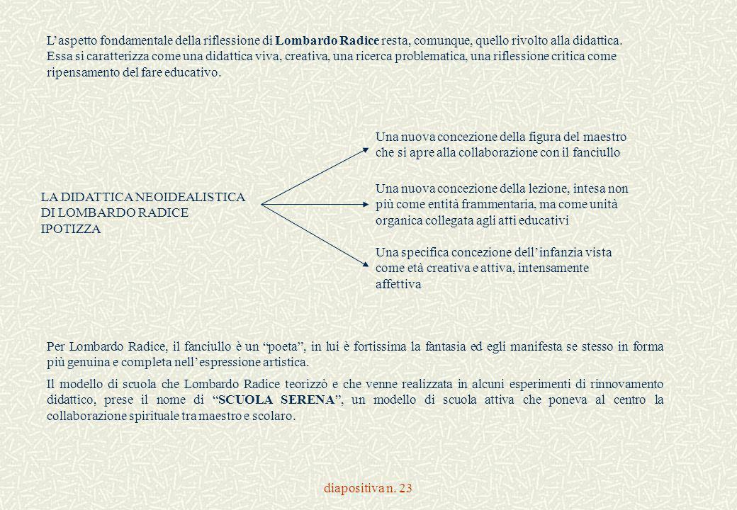 diapositiva n. 23 L'aspetto fondamentale della riflessione di Lombardo Radice resta, comunque, quello rivolto alla didattica. Essa si caratterizza com