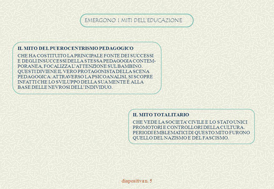 diapositiva n. 5 IL MITO DEL PUEROCENTRISMO PEDAGOGICO CHE HA COSTITUITO LA PRINCIPALE FONTE DEI SUCCESSI E DEGLI INSUCCESSI DELLA STESSA PEDAGOGIA CO
