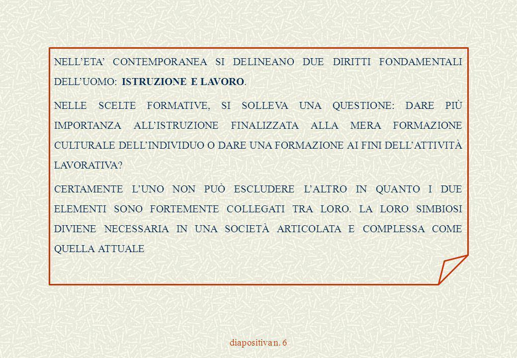 diapositiva n. 6 NELL'ETA' CONTEMPORANEA SI DELINEANO DUE DIRITTI FONDAMENTALI DELL'UOMO: ISTRUZIONE E LAVORO. NELLE SCELTE FORMATIVE, SI SOLLEVA UNA