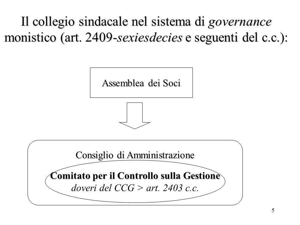5 Il collegio sindacale nel sistema di governance monistico (art. 2409-sexiesdecies e seguenti del c.c.): Assemblea dei Soci Consiglio di Amministrazi