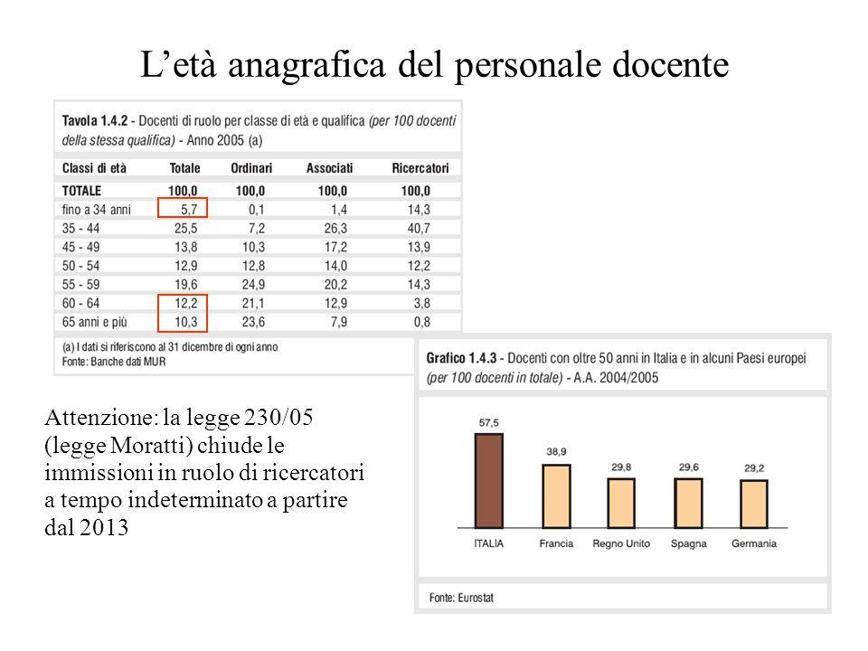 L'età anagrafica del personale docente Attenzione: la legge 230/05 (legge Moratti) chiude le immissioni in ruolo di ricercatori a tempo indeterminato a partire dal 2013
