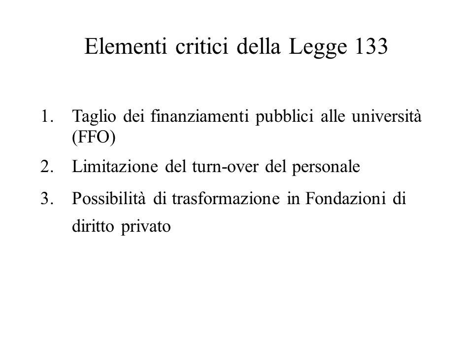 Elementi critici della Legge 133 1.Taglio dei finanziamenti pubblici alle università (FFO) 2.Limitazione del turn-over del personale 3.Possibilità di trasformazione in Fondazioni di diritto privato