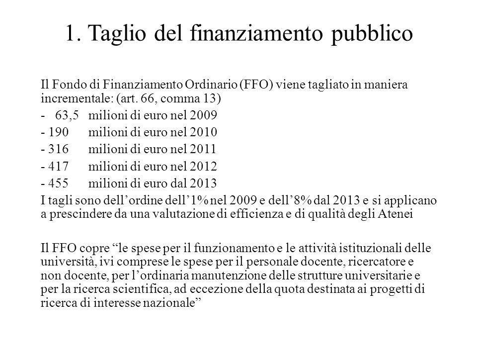 1. Taglio del finanziamento pubblico Il Fondo di Finanziamento Ordinario (FFO) viene tagliato in maniera incrementale: (art. 66, comma 13) - 63,5 mili