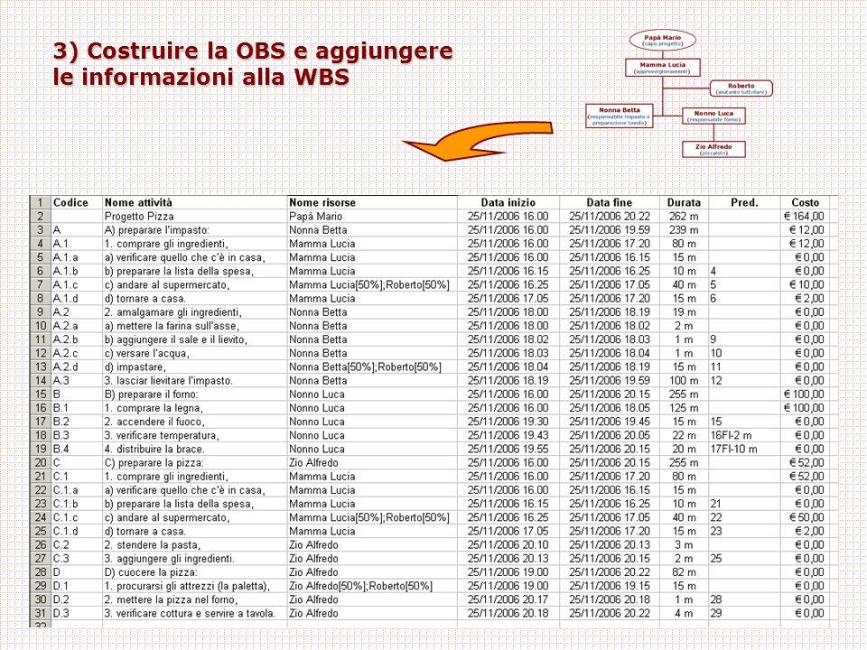 3) Costruire la OBS e aggiungere le informazioni alla WBS