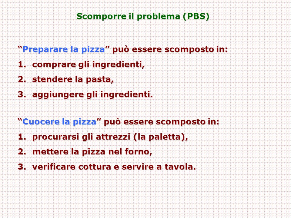 Cuocere la pizza può essere scomposto in: 1.procurarsi gli attrezzi (la paletta), 2.mettere la pizza nel forno, 3.verificare cottura e servire a tavola.