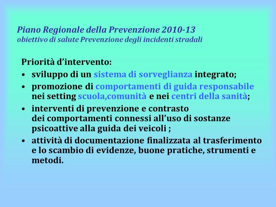 Piano Regionale della Prevenzione 2010-13 obiettivo di salute Prevenzione degli incidenti stradali Priorità d'intervento: sviluppo di un sistema di so