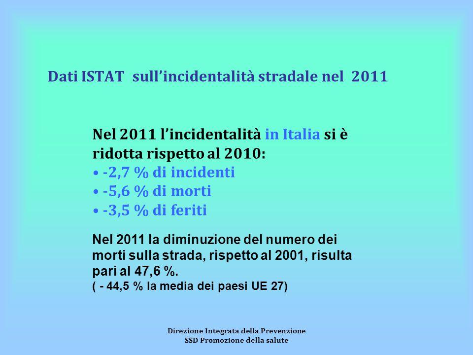 Direzione Integrata della Prevenzione SSD Promozione della salute Dati ISTAT sull'incidentalità stradale nel 2011 Nel 2011 l'incidentalità in Italia s