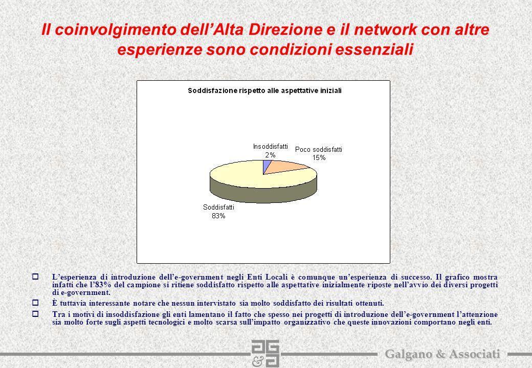 4 Galgano & Associati Il coinvolgimento dell'Alta Direzione e il network con altre esperienze sono condizioni essenziali oL'esperienza di introduzione dell'e-government negli Enti Locali è comunque un'esperienza di successo.