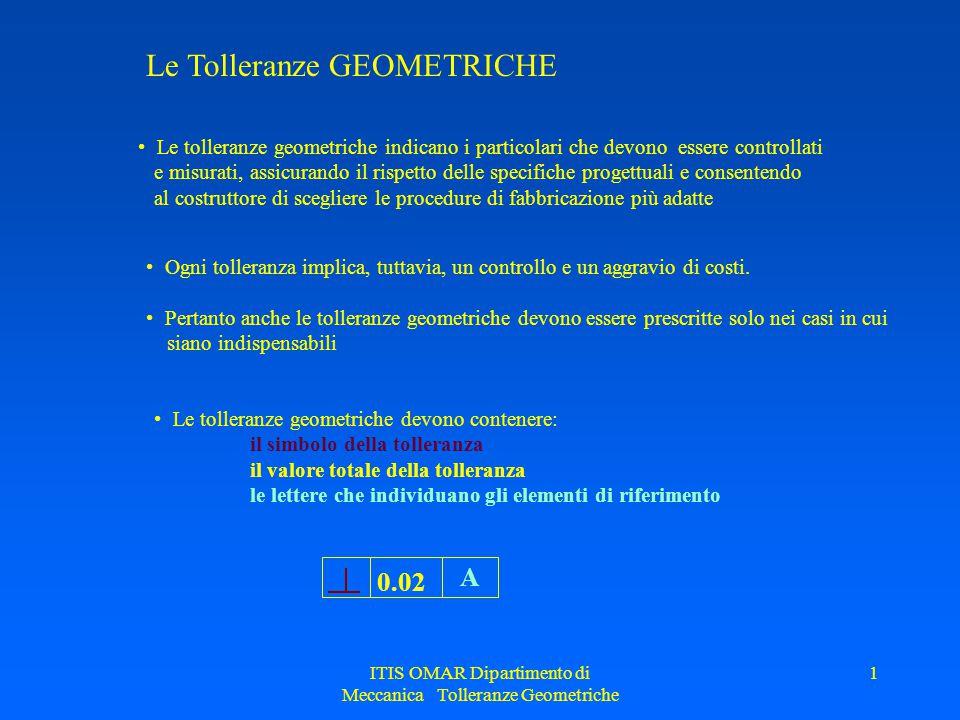 ITIS OMAR Dipartimento di Meccanica Tolleranze Geometriche 1 Le Tolleranze GEOMETRICHE Le tolleranze geometriche indicano i particolari che devono ess
