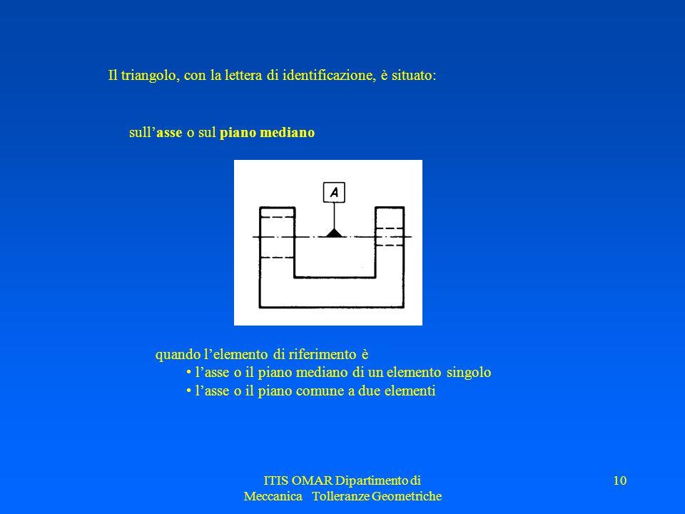 ITIS OMAR Dipartimento di Meccanica Tolleranze Geometriche 10 Il triangolo, con la lettera di identificazione, è situato: sull'asse o sul piano median