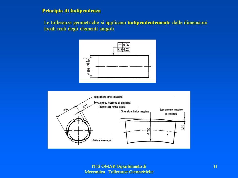 ITIS OMAR Dipartimento di Meccanica Tolleranze Geometriche 11 Principio di Indipendenza Le tolleranza geometriche si applicano indipendentemente dalle