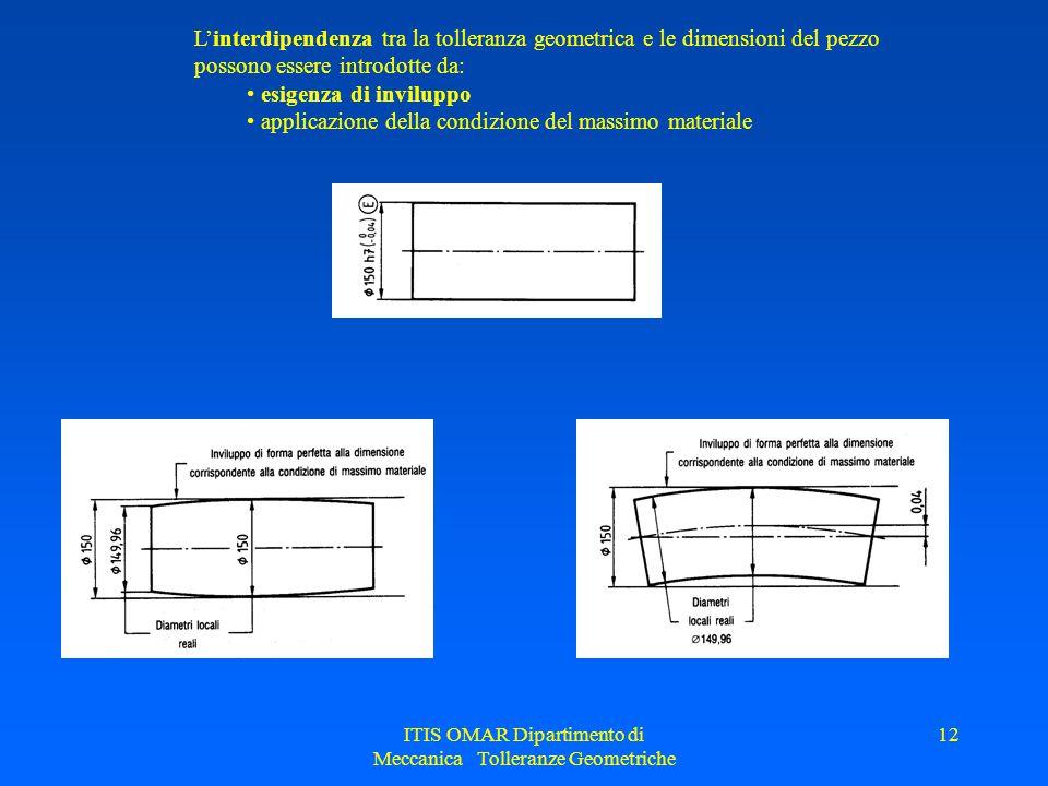 ITIS OMAR Dipartimento di Meccanica Tolleranze Geometriche 12 L'interdipendenza tra la tolleranza geometrica e le dimensioni del pezzo possono essere
