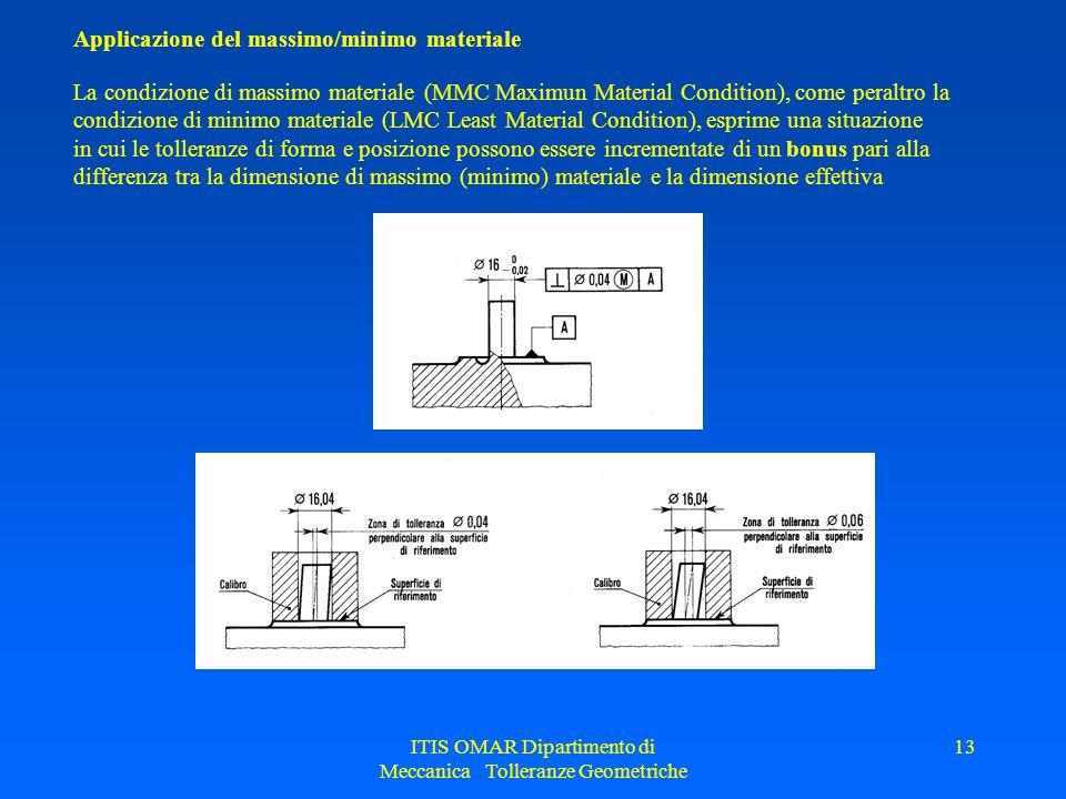 ITIS OMAR Dipartimento di Meccanica Tolleranze Geometriche 13 Applicazione del massimo/minimo materiale La condizione di massimo materiale (MMC Maximu