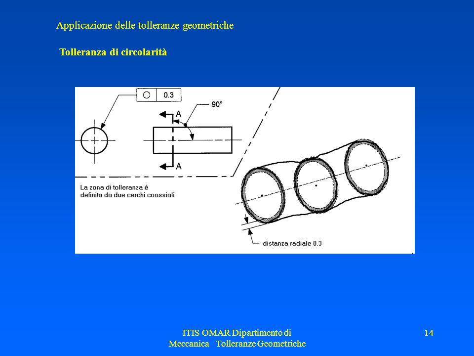 ITIS OMAR Dipartimento di Meccanica Tolleranze Geometriche 14 Applicazione delle tolleranze geometriche Tolleranza di circolarità