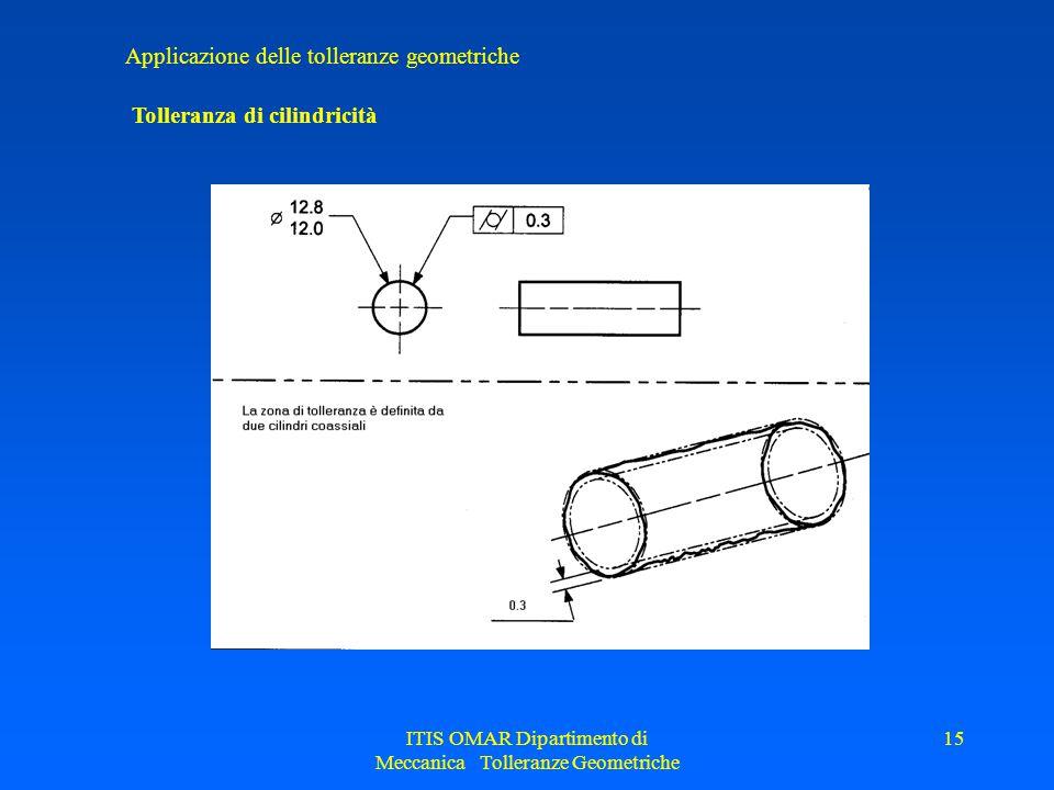 ITIS OMAR Dipartimento di Meccanica Tolleranze Geometriche 15 Applicazione delle tolleranze geometriche Tolleranza di cilindricità
