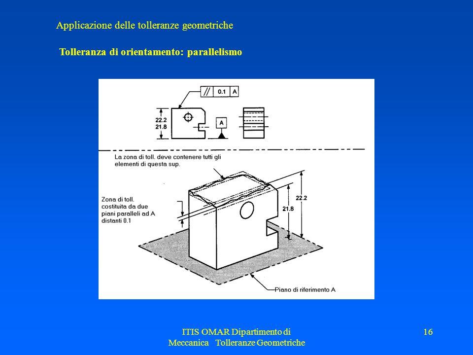 ITIS OMAR Dipartimento di Meccanica Tolleranze Geometriche 16 Applicazione delle tolleranze geometriche Tolleranza di orientamento: parallelismo