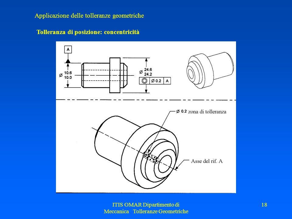 ITIS OMAR Dipartimento di Meccanica Tolleranze Geometriche 18 Applicazione delle tolleranze geometriche Tolleranza di posizione: concentricità