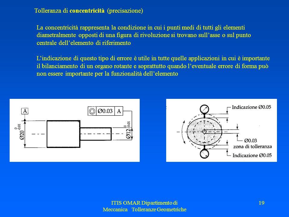 ITIS OMAR Dipartimento di Meccanica Tolleranze Geometriche 19 Tolleranza di concentricità (precisazione) La concentricità rappresenta la condizione in