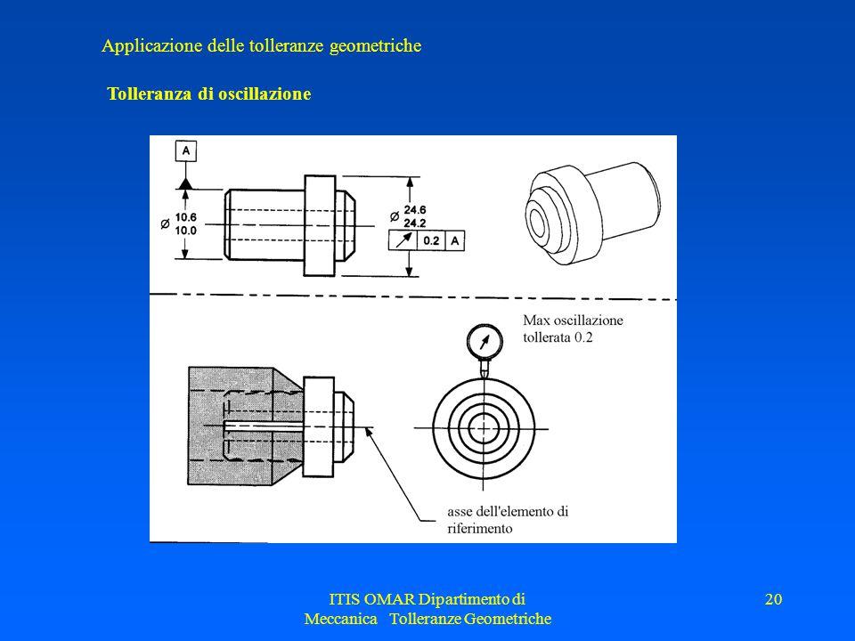 ITIS OMAR Dipartimento di Meccanica Tolleranze Geometriche 20 Applicazione delle tolleranze geometriche Tolleranza di oscillazione