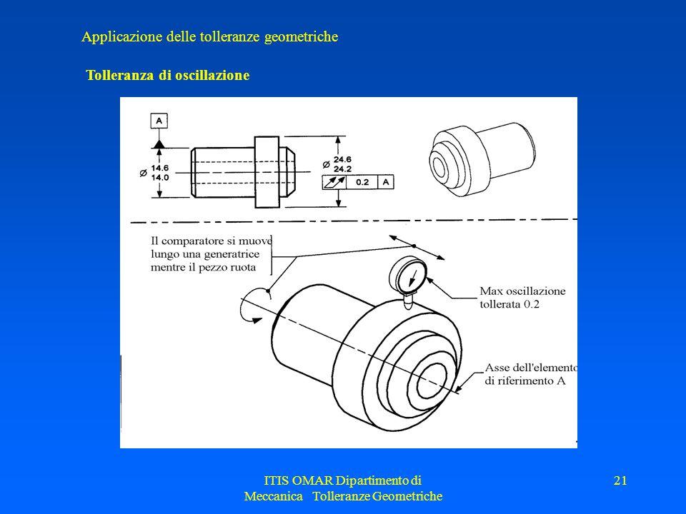 ITIS OMAR Dipartimento di Meccanica Tolleranze Geometriche 21 Applicazione delle tolleranze geometriche Tolleranza di oscillazione