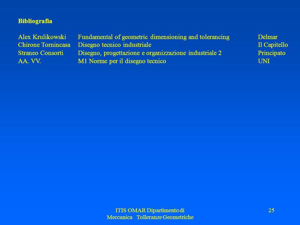ITIS OMAR Dipartimento di Meccanica Tolleranze Geometriche 25 Bibliografia Alex KrulikowskiFundamental of geometric dimensioning and tolerancingDelmar