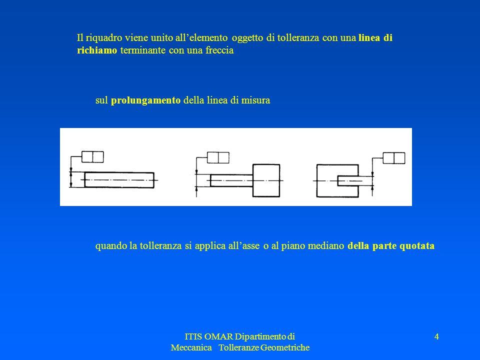 ITIS OMAR Dipartimento di Meccanica Tolleranze Geometriche 4 Il riquadro viene unito all'elemento oggetto di tolleranza con una linea di richiamo term