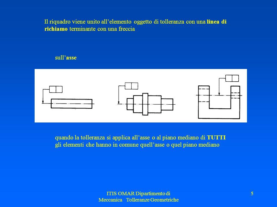 ITIS OMAR Dipartimento di Meccanica Tolleranze Geometriche 5 Il riquadro viene unito all'elemento oggetto di tolleranza con una linea di richiamo term