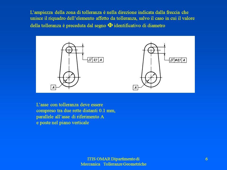 ITIS OMAR Dipartimento di Meccanica Tolleranze Geometriche 6 L'ampiezza della zona di tolleranza è nella direzione indicata dalla freccia che unisce i