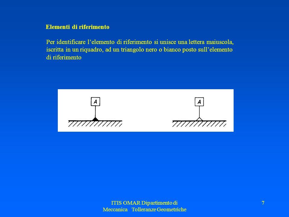 ITIS OMAR Dipartimento di Meccanica Tolleranze Geometriche 7 Elementi di riferimento Per identificare l'elemento di riferimento si unisce una lettera
