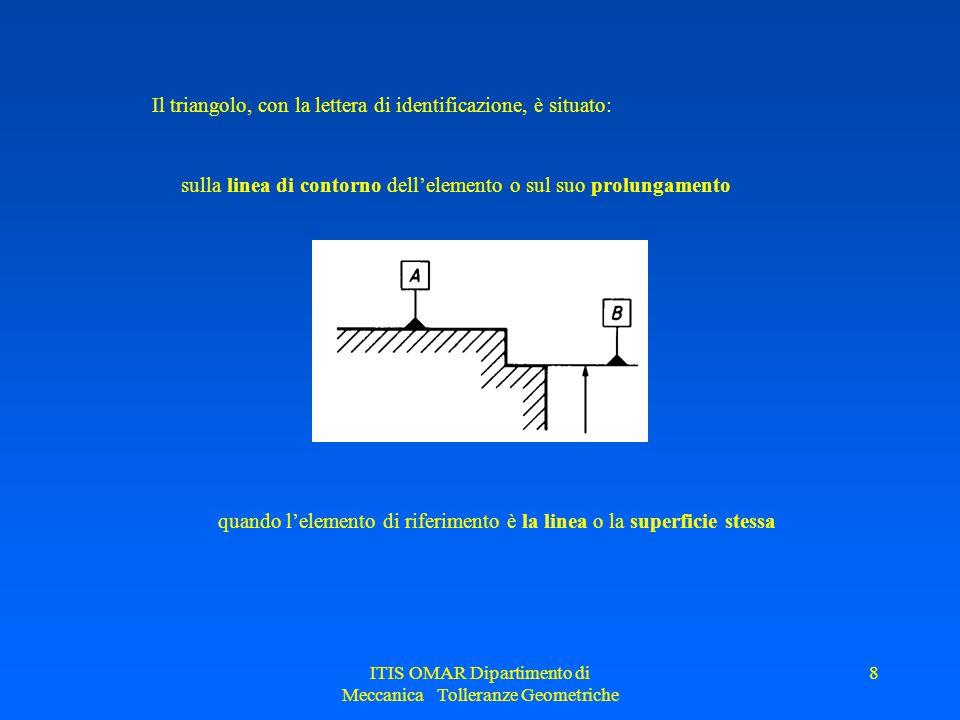 ITIS OMAR Dipartimento di Meccanica Tolleranze Geometriche 8 Il triangolo, con la lettera di identificazione, è situato: sulla linea di contorno dell'