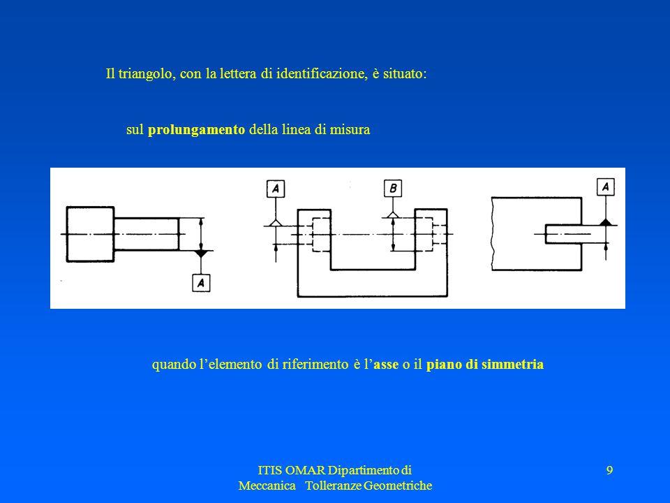 ITIS OMAR Dipartimento di Meccanica Tolleranze Geometriche 9 Il triangolo, con la lettera di identificazione, è situato: sul prolungamento della linea