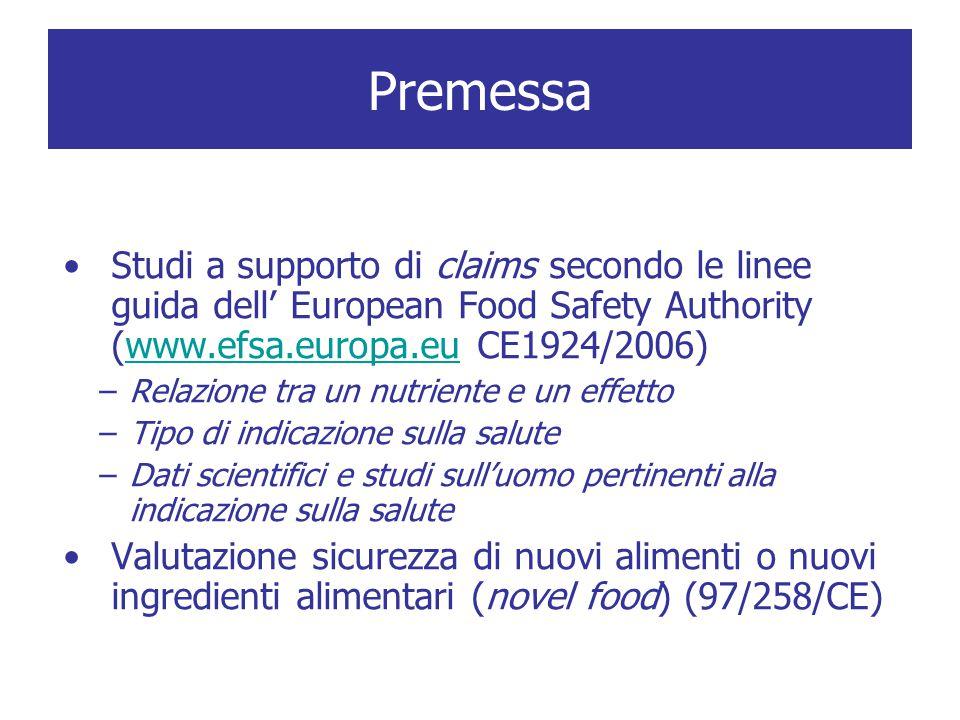 Premessa Studi a supporto di claims secondo le linee guida dell' European Food Safety Authority (www.efsa.europa.eu CE1924/2006)www.efsa.europa.eu –Re