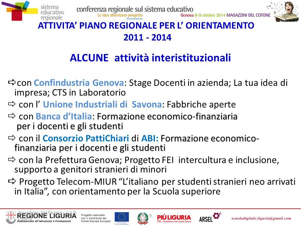 Benedetto Maffezzini - U.S.R. Liguria 9 ATTIVITA' PIANO REGIONALE PER L' ORIENTAMENTO 2011 - 2014 ALCUNE attività interistituzionali  con Confindustr