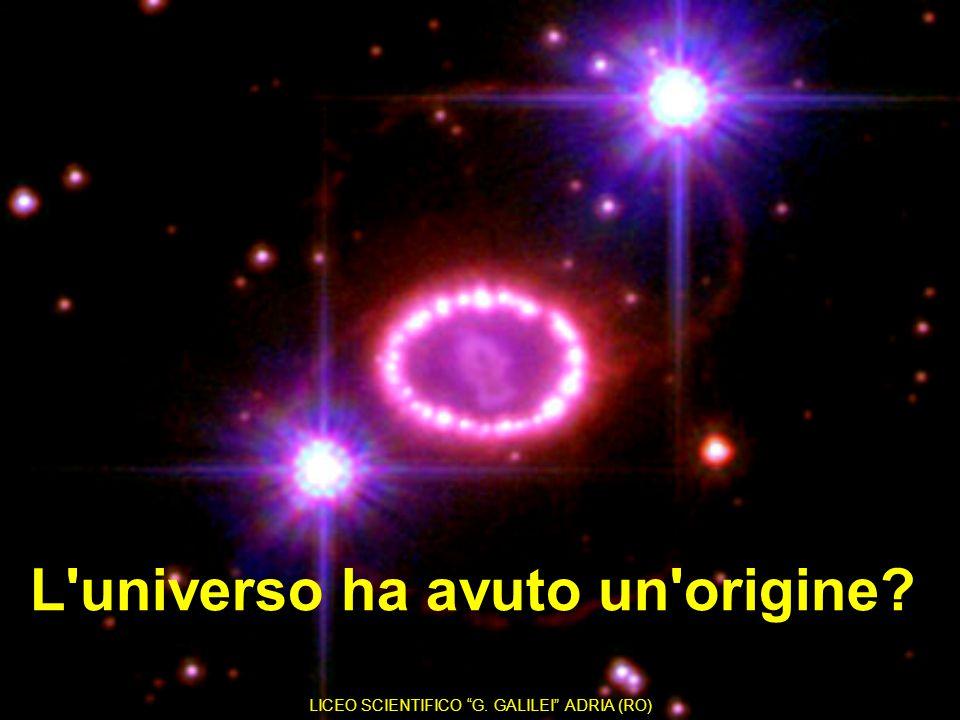 TEORIE SULL UNIVERSO Non esiste uno spazio inteso come sfondo fisso entro il quale l'universo si stia espandendo: l'universo contiene tutto lo spazio esistente.