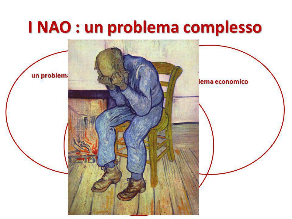I NAO : un problema complesso un problema generazionale un problema economico un problema clinico