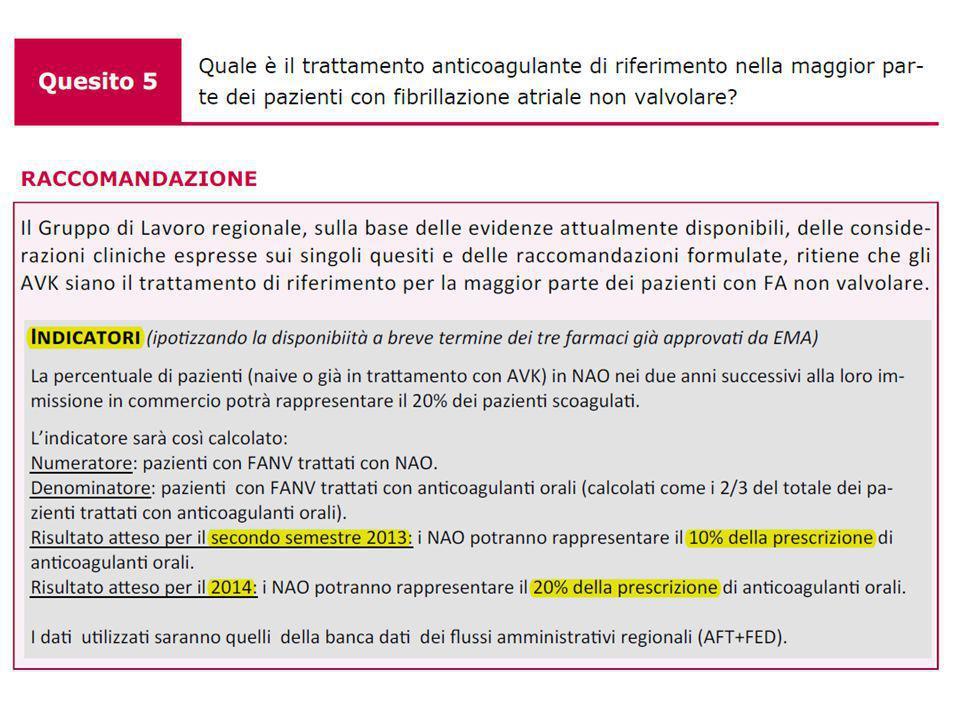 Previsione fine 2014 : 13500 paz Previsione fine 2014 : 21500 paz