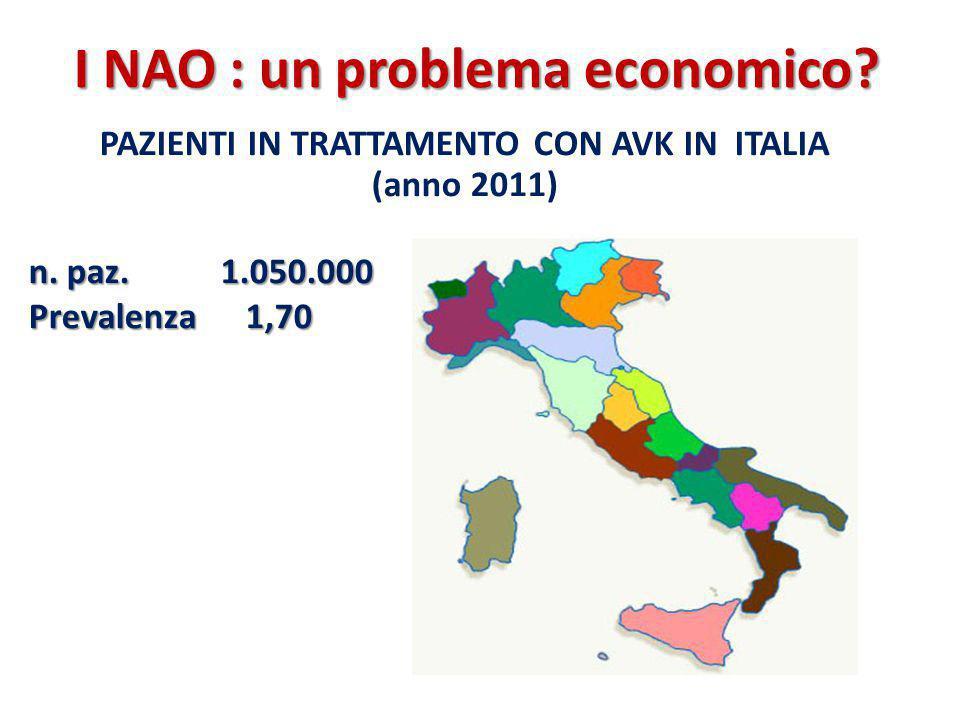 PAZIENTI IN TRATTAMENTO CON AVK IN ITALIA (anno 2011) n.