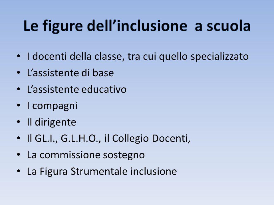 I docenti della classe, tra cui quello specializzato L'assistente di base L'assistente educativo I compagni Il dirigente Il GL.I., G.L.H.O., il Colleg