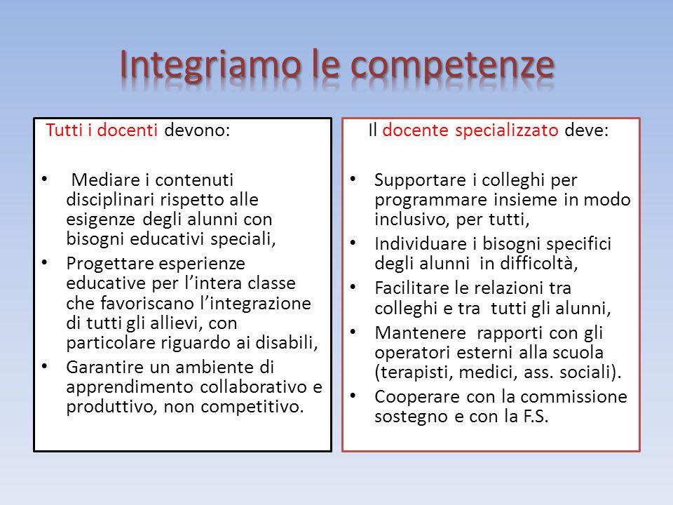Tutti i docenti devono: Mediare i contenuti disciplinari rispetto alle esigenze degli alunni con bisogni educativi speciali, Progettare esperienze edu