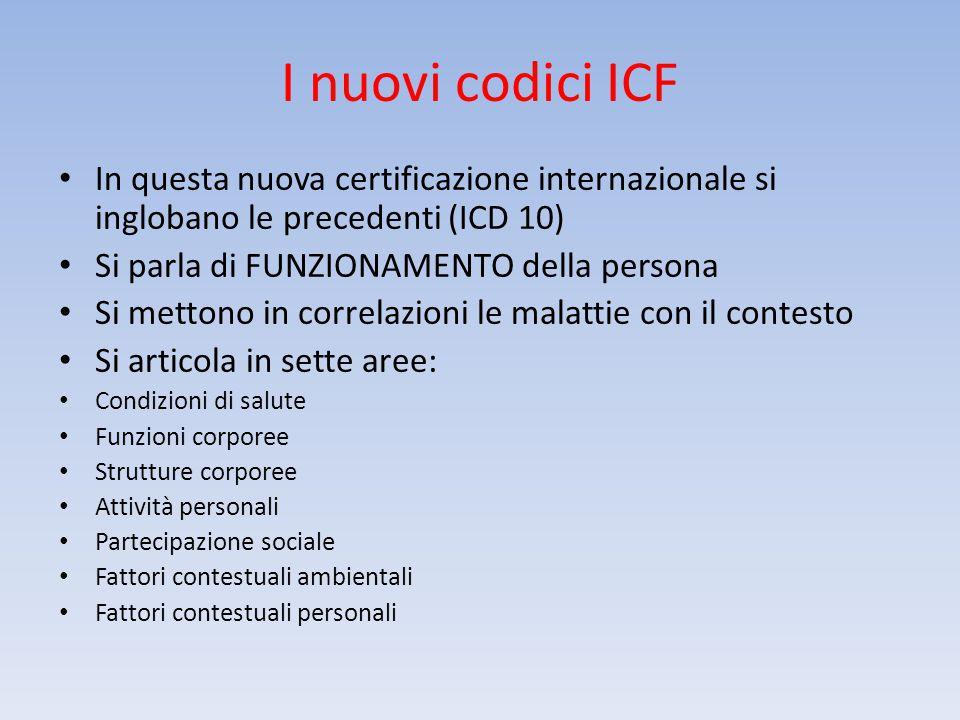 I nuovi codici ICF In questa nuova certificazione internazionale si inglobano le precedenti (ICD 10) Si parla di FUNZIONAMENTO della persona Si metton